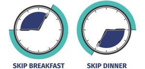 Fasting intervals