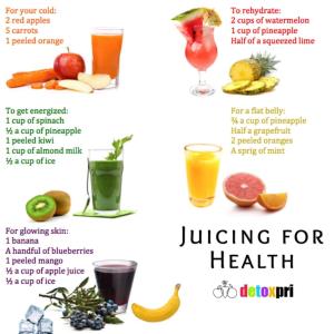 Juice remedy