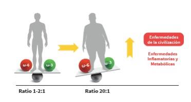 Omega ratio